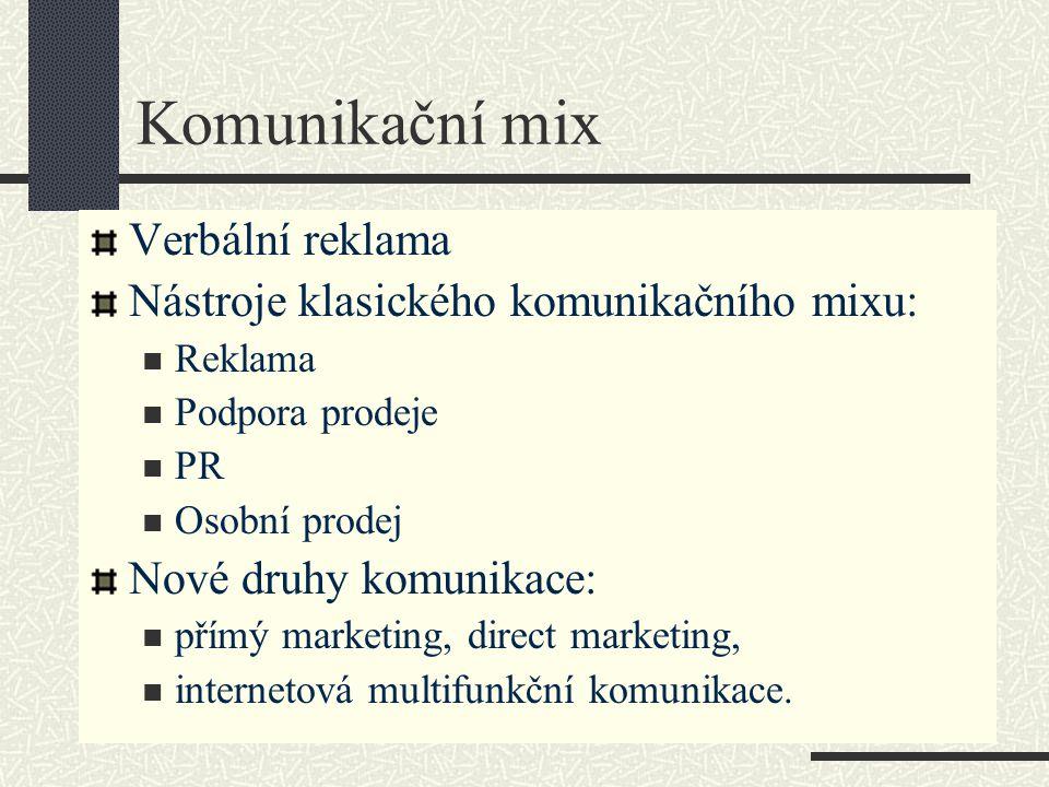 Komunikační mix Verbální reklama