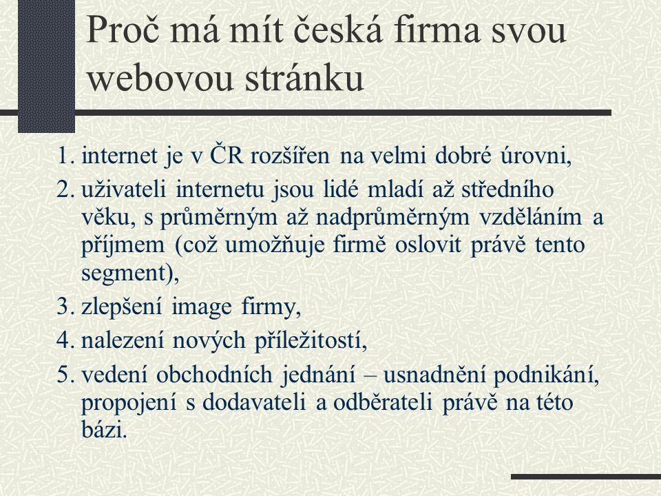 Proč má mít česká firma svou webovou stránku