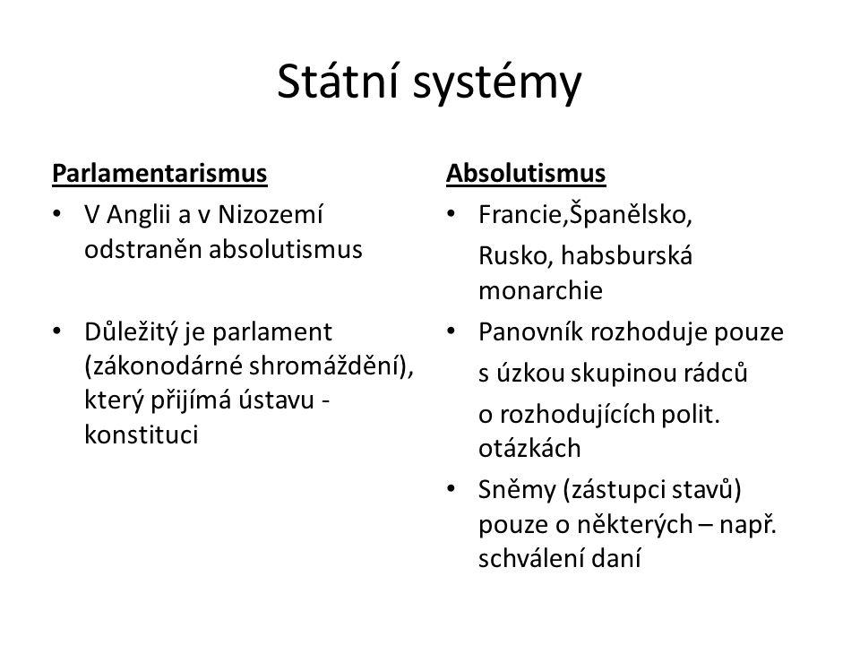Státní systémy Parlamentarismus