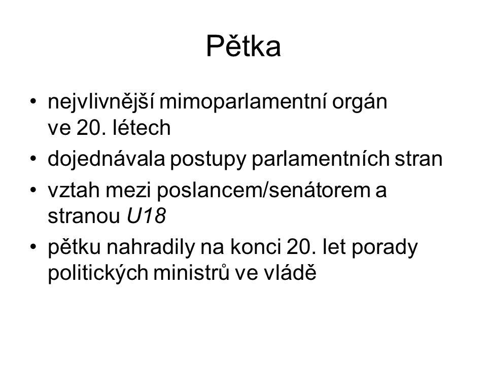 Pětka nejvlivnější mimoparlamentní orgán ve 20. létech