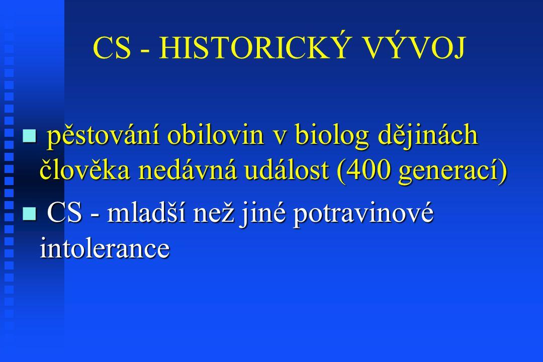 CS - HISTORICKÝ VÝVOJ pěstování obilovin v biolog dějinách člověka nedávná událost (400 generací) CS - mladší než jiné potravinové intolerance.