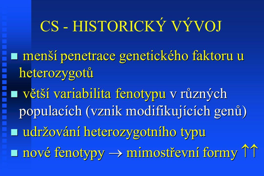 CS - HISTORICKÝ VÝVOJ menší penetrace genetického faktoru u heterozygotů.