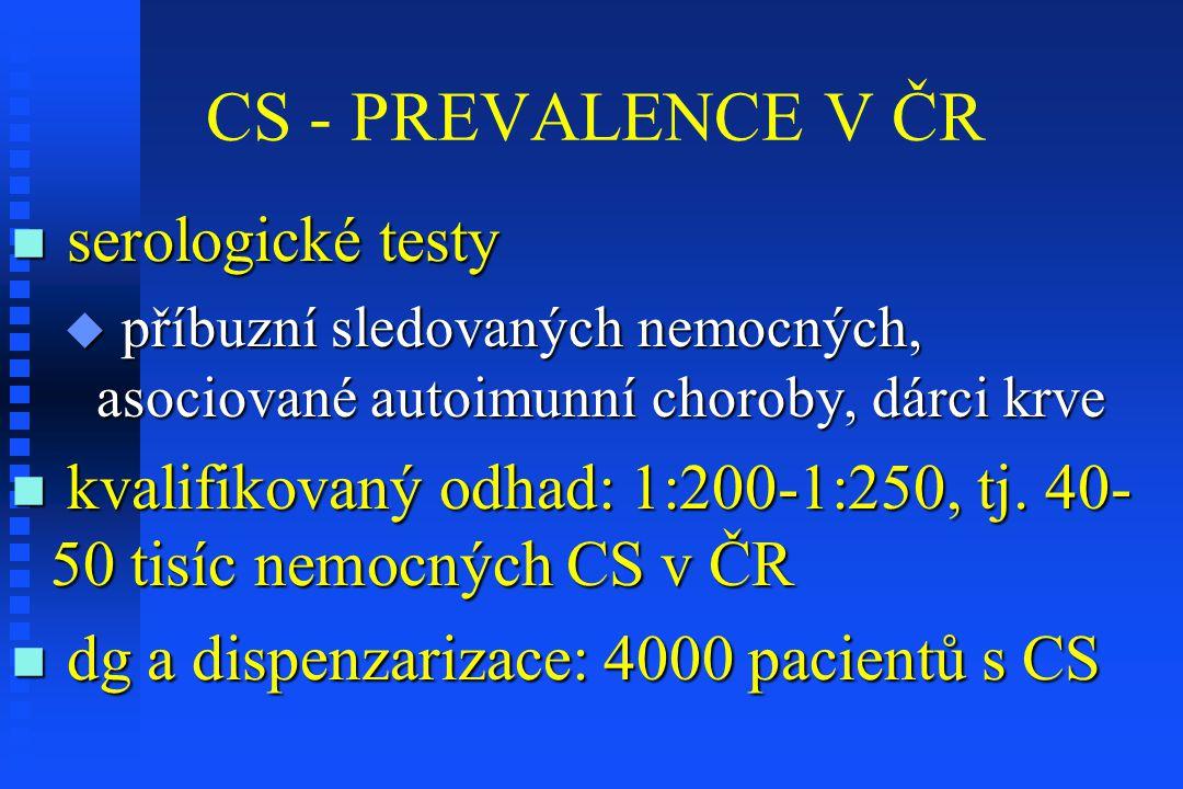 CS - PREVALENCE V ČR serologické testy