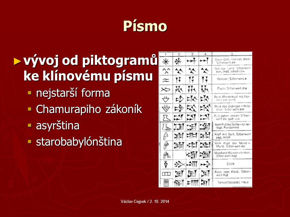Písmo vývoj od piktogramů ke klínovému písmu nejstarší forma