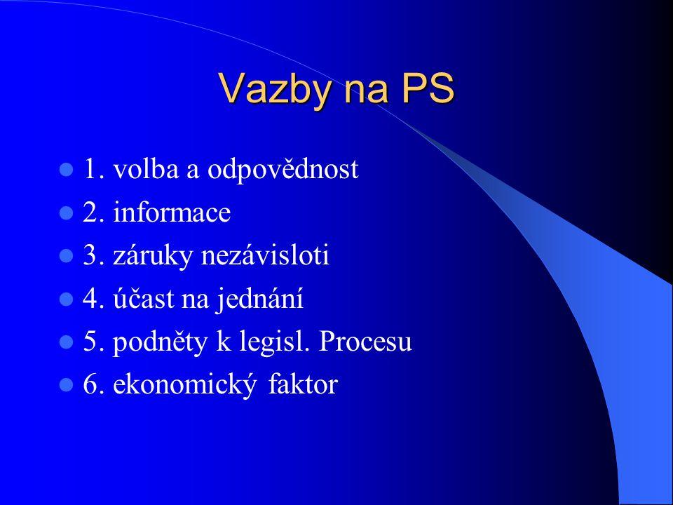 Vazby na PS 1. volba a odpovědnost 2. informace 3. záruky nezávisloti