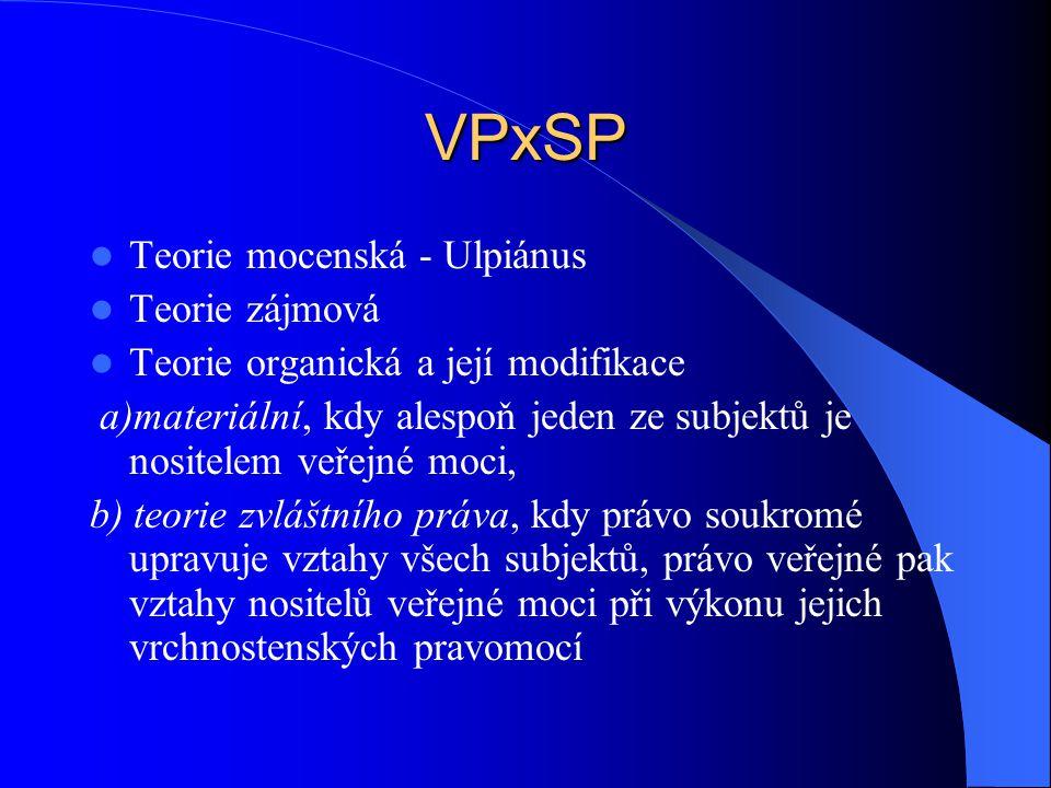 VPxSP Teorie mocenská - Ulpiánus Teorie zájmová