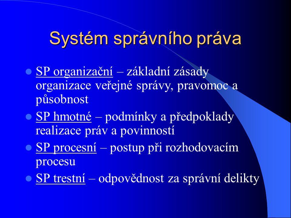 Systém správního práva