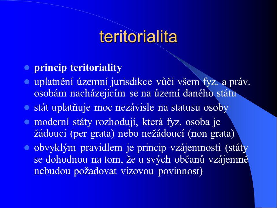 teritorialita princip teritoriality