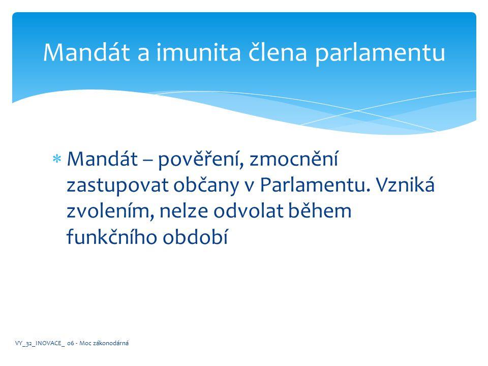 Mandát a imunita člena parlamentu