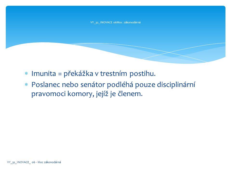 VY_32_INOVACE 06Moc zákonodárná