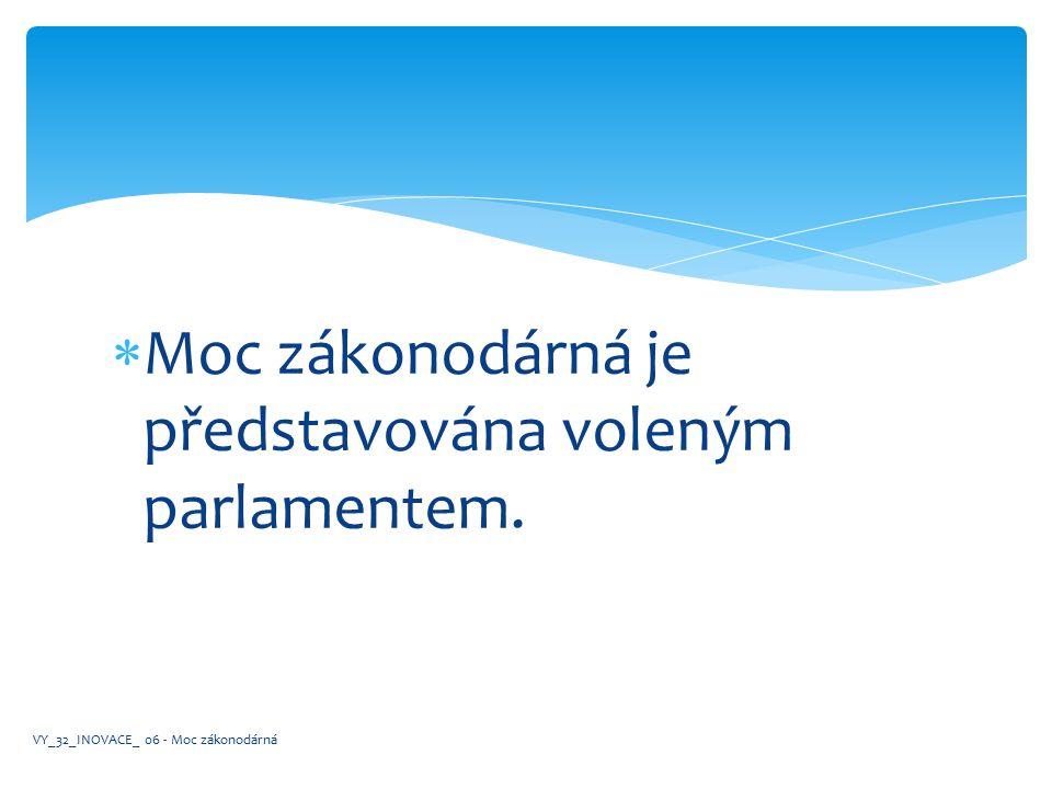 Moc zákonodárná je představována voleným parlamentem.