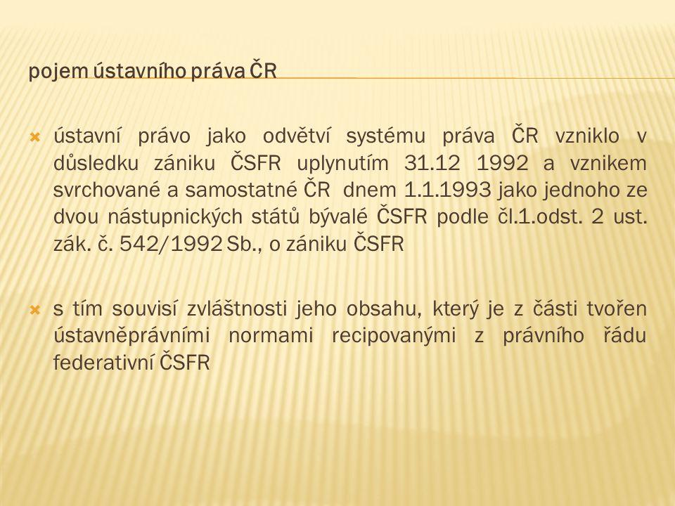 pojem ústavního práva ČR