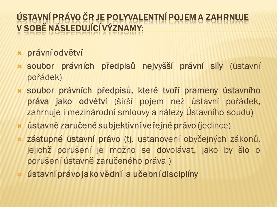 ústavní právo ČR je polyvalentní pojem a zahrnuje v sobě následující významy: