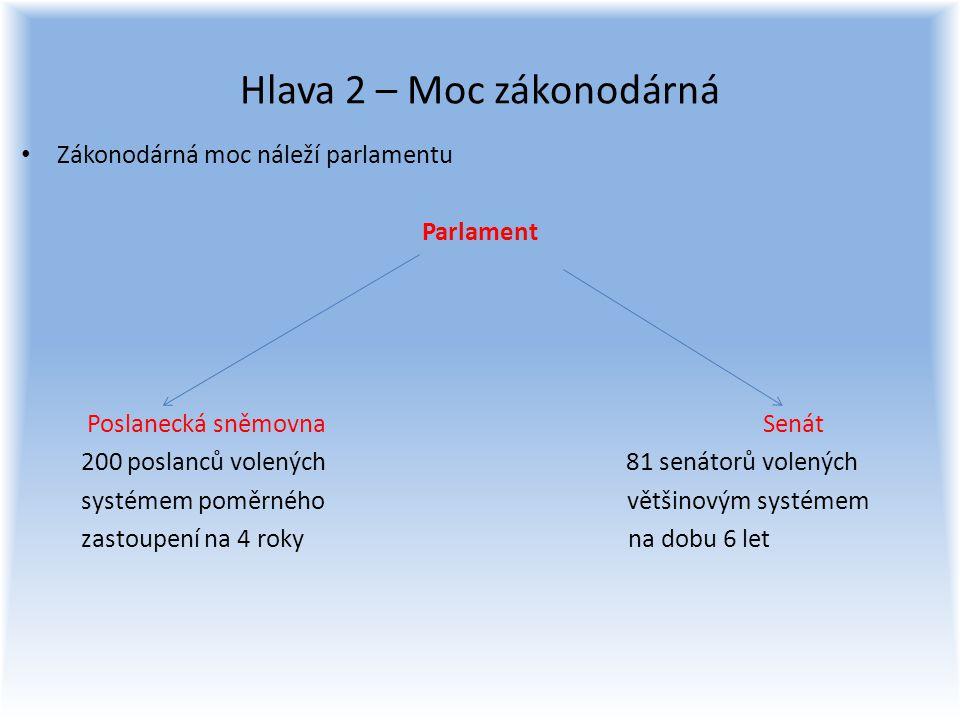Hlava 2 – Moc zákonodárná