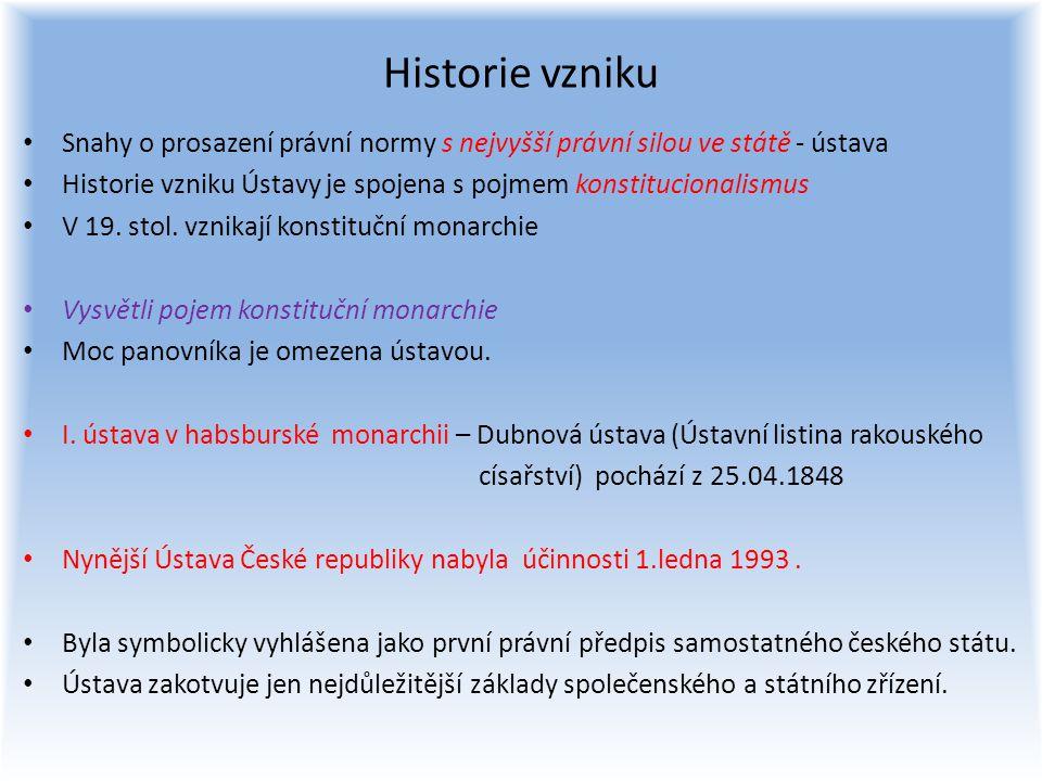 Historie vzniku Snahy o prosazení právní normy s nejvyšší právní silou ve státě - ústava.