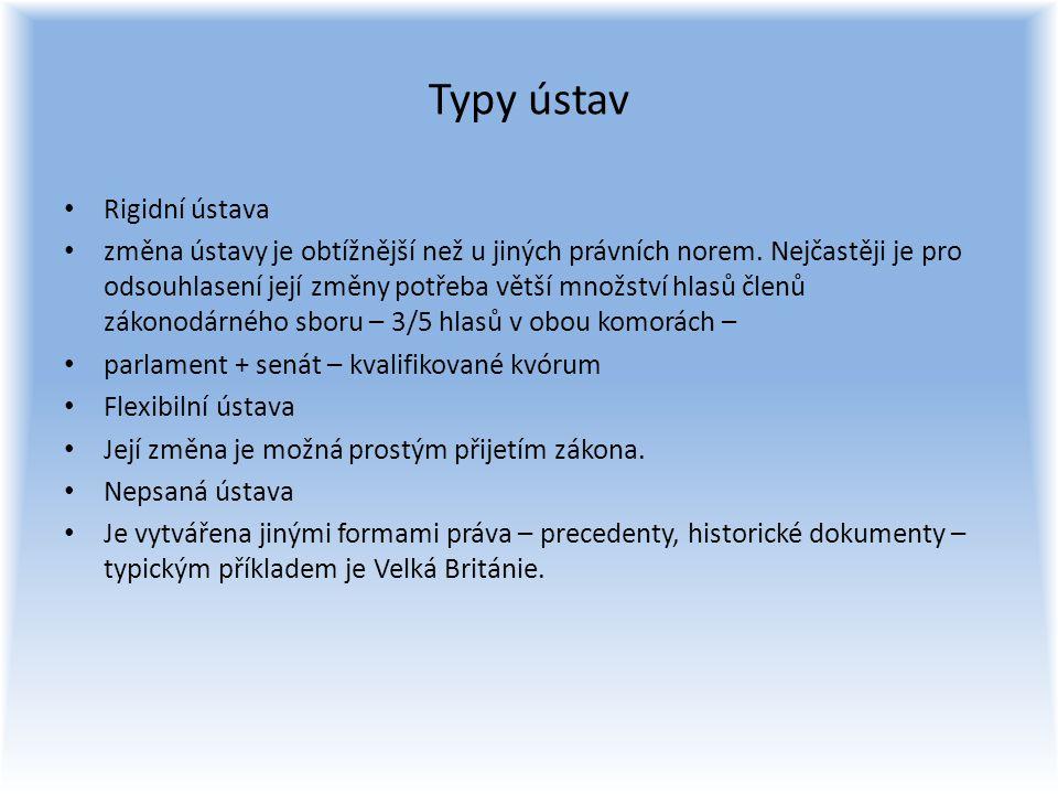 Typy ústav Rigidní ústava