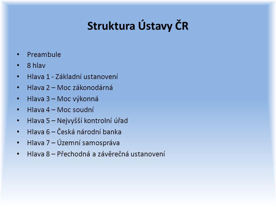Struktura Ústavy ČR Preambule 8 hlav Hlava 1 - Základní ustanovení