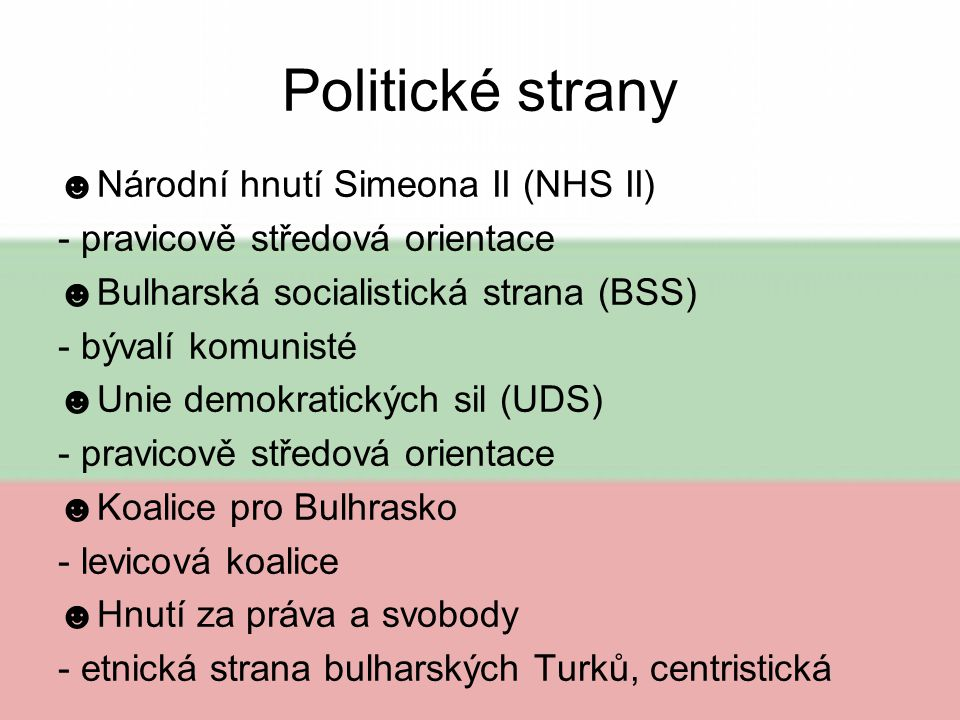 Politické strany Národní hnutí Simeona II (NHS II)