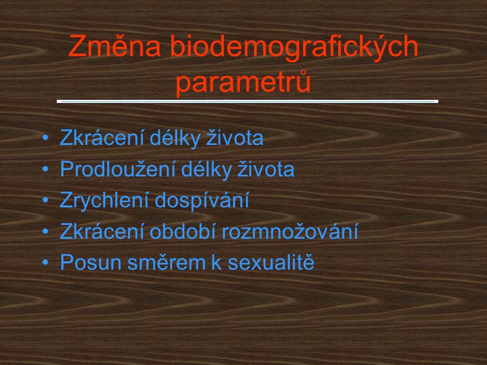 Změna biodemografických parametrů