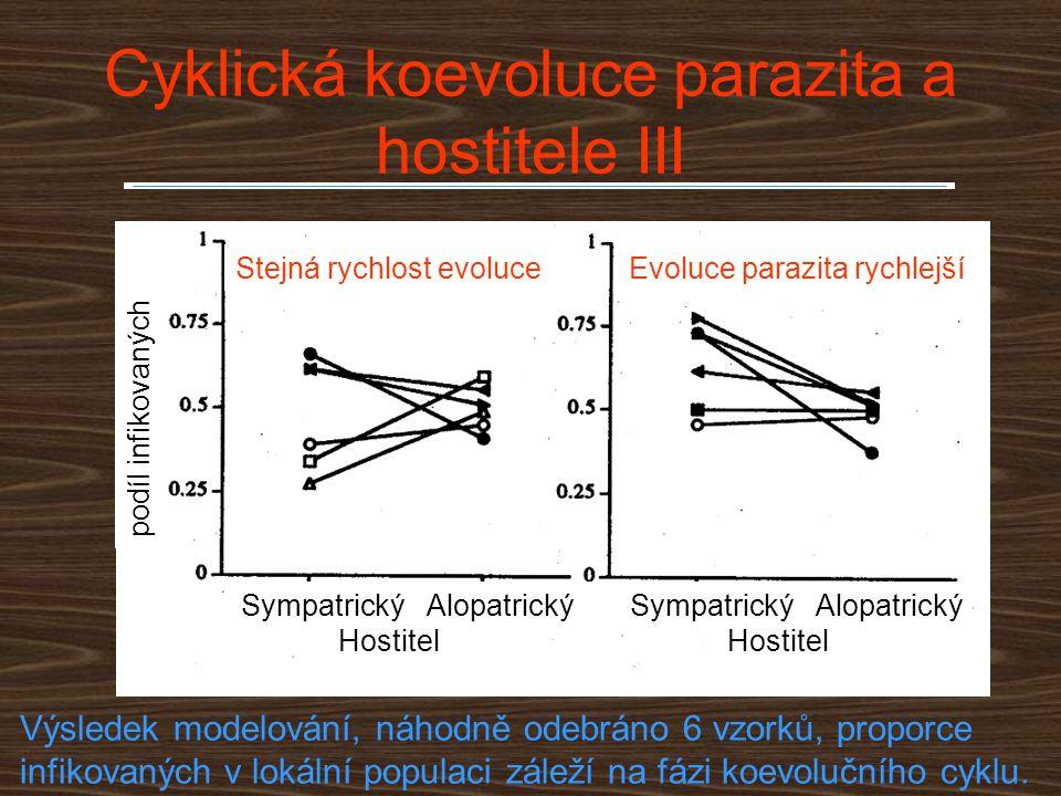Cyklická koevoluce parazita a hostitele III