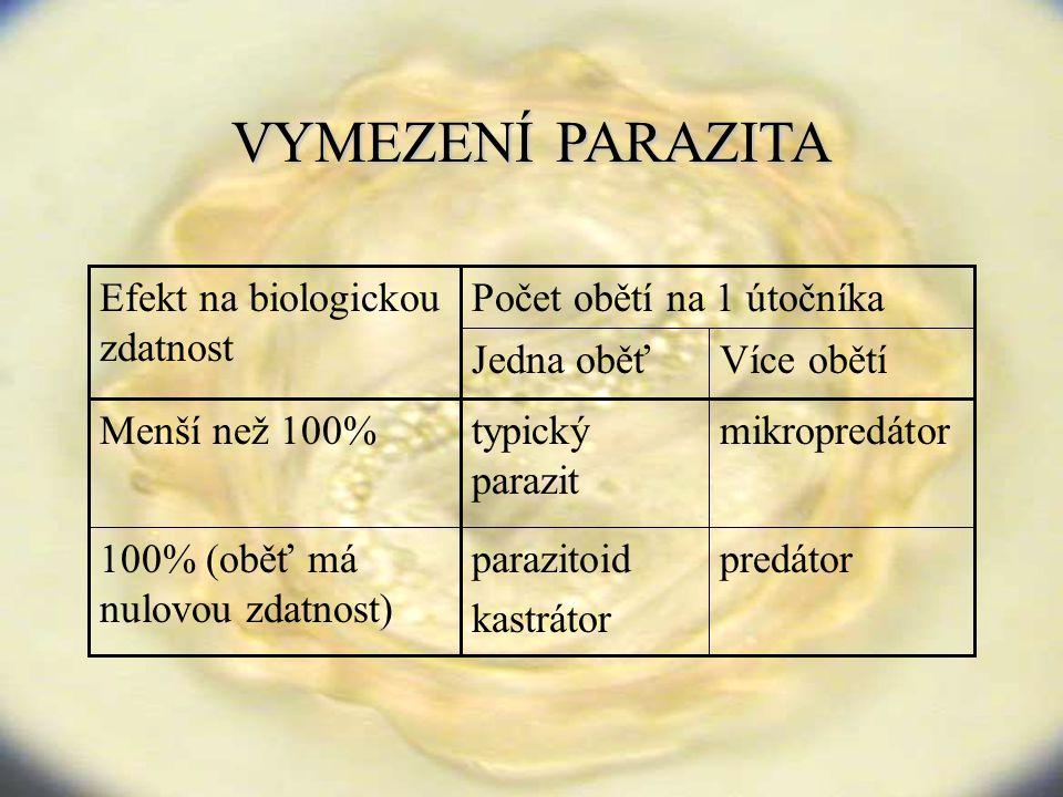 VYMEZENÍ PARAZITA Počet obětí na 1 útočníka predátor parazitoid