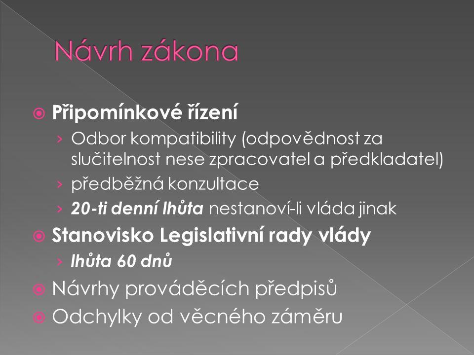 Návrh zákona Připomínkové řízení Stanovisko Legislativní rady vlády