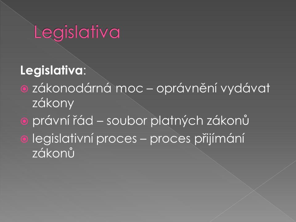 Legislativa Legislativa: zákonodárná moc – oprávnění vydávat zákony