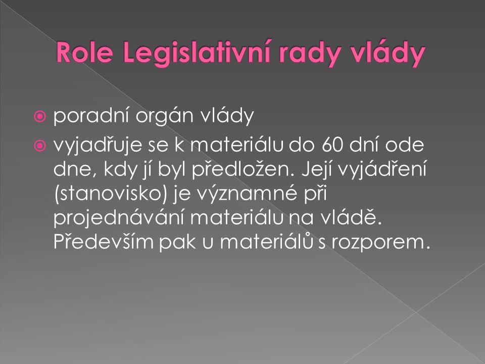 Role Legislativní rady vlády