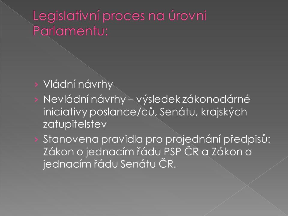 Legislativní proces na úrovni Parlamentu: