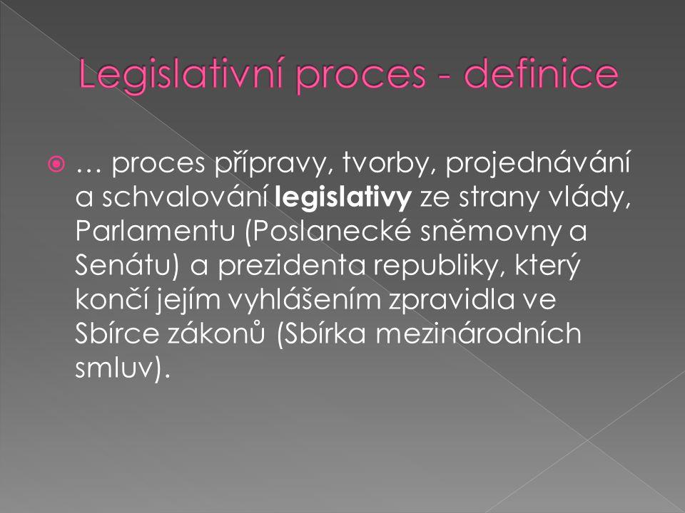 Legislativní proces - definice