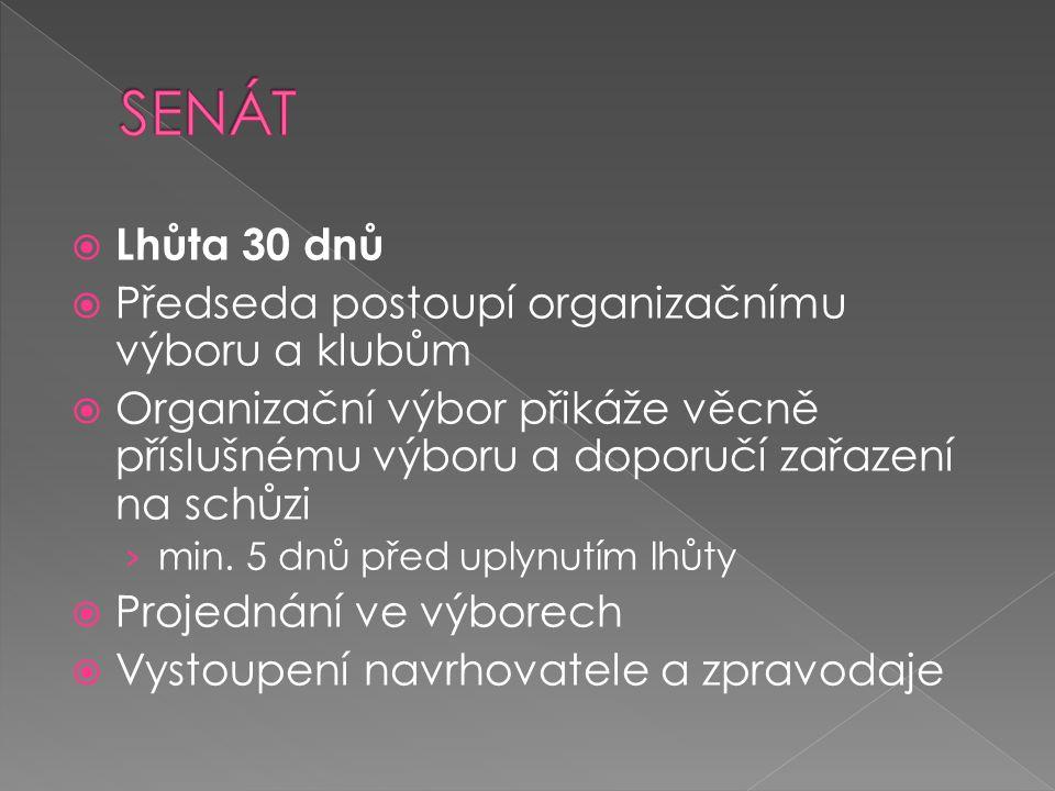 SENÁT Lhůta 30 dnů Předseda postoupí organizačnímu výboru a klubům
