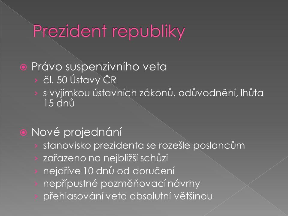 Prezident republiky Právo suspenzivního veta Nové projednání