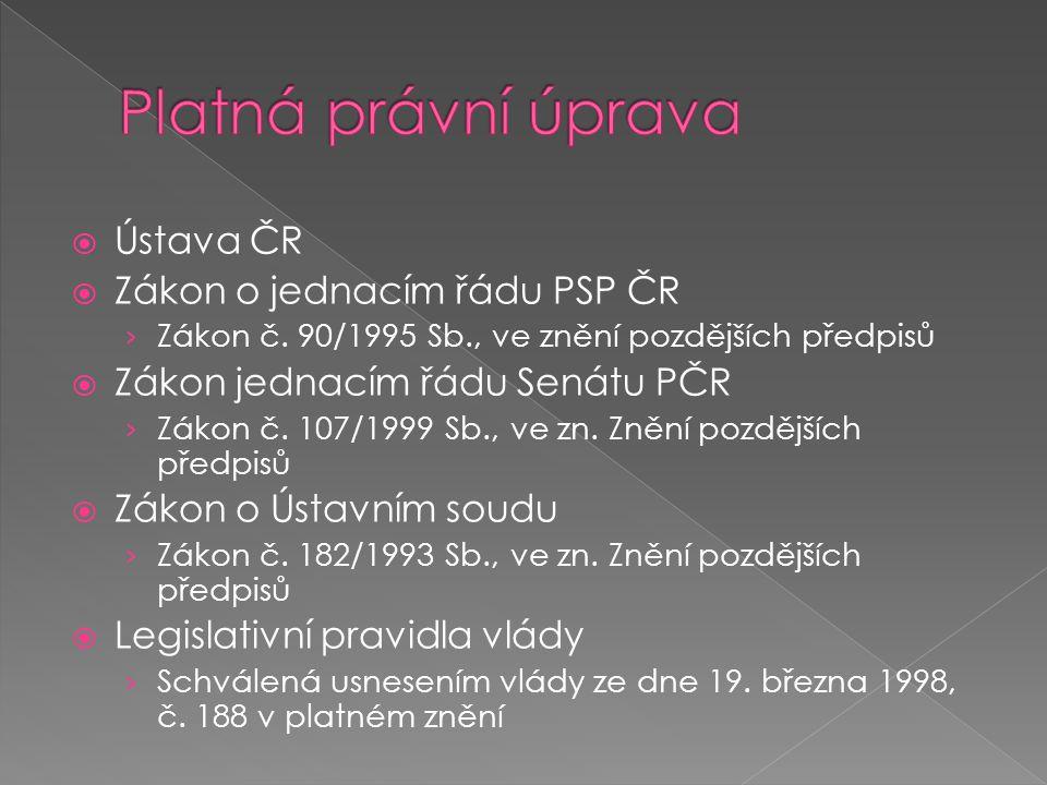 Platná právní úprava Ústava ČR Zákon o jednacím řádu PSP ČR
