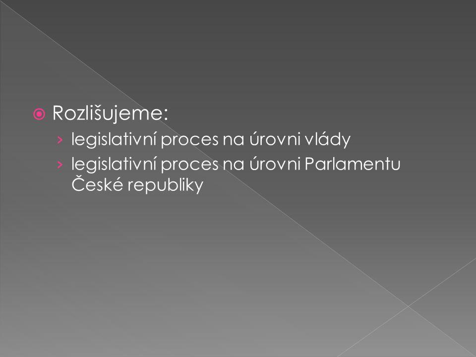 Rozlišujeme: legislativní proces na úrovni vlády