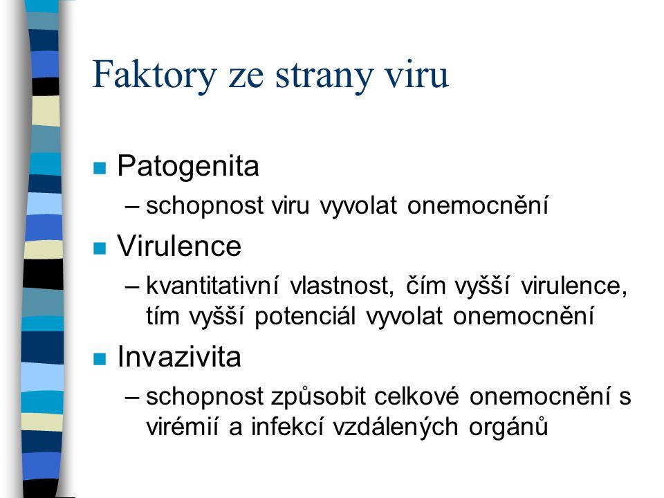 Faktory ze strany viru Patogenita Virulence Invazivita
