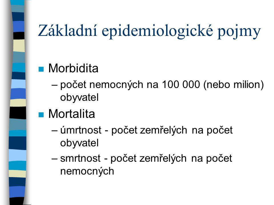 Základní epidemiologické pojmy