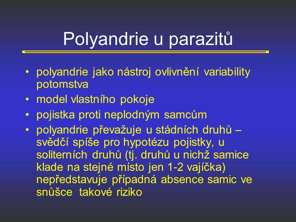 Polyandrie u parazitů polyandrie jako nástroj ovlivnění variability potomstva. model vlastního pokoje.