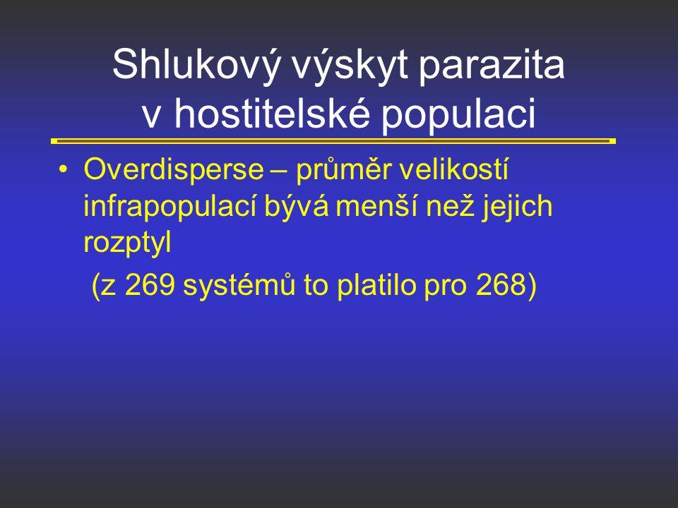 Shlukový výskyt parazita v hostitelské populaci