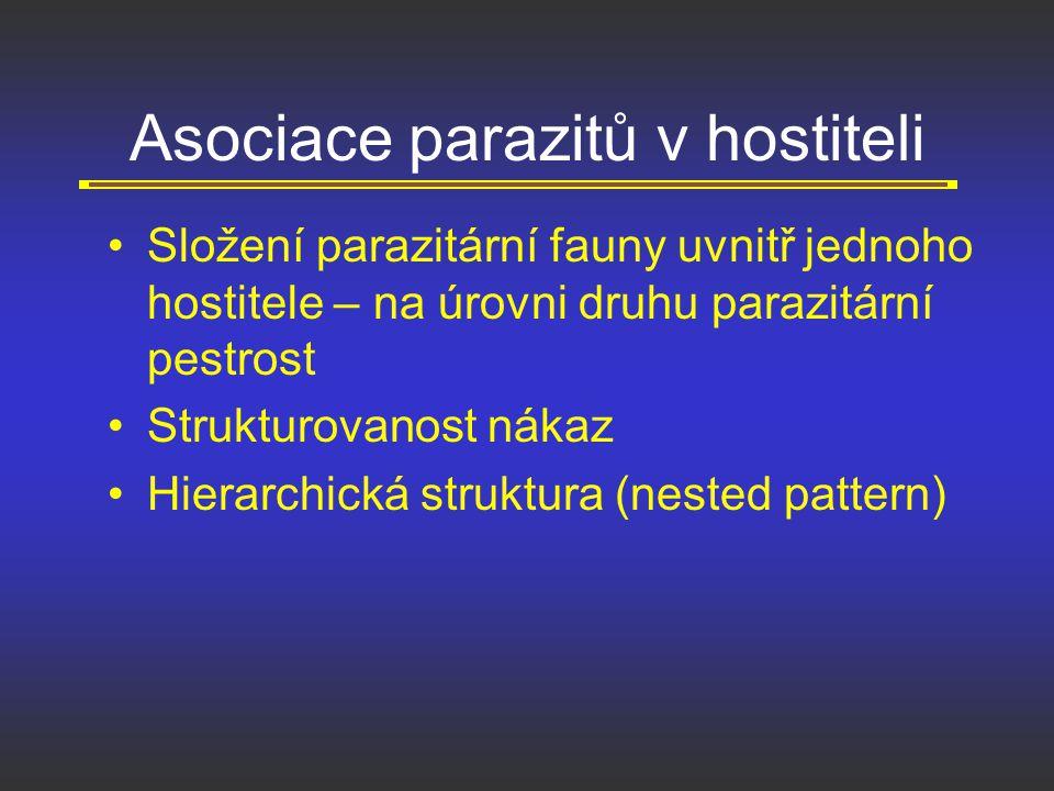 Asociace parazitů v hostiteli