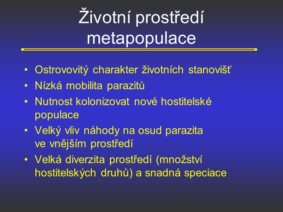 Životní prostředí metapopulace