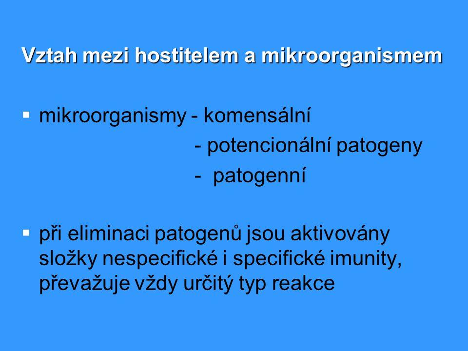 Vztah mezi hostitelem a mikroorganismem