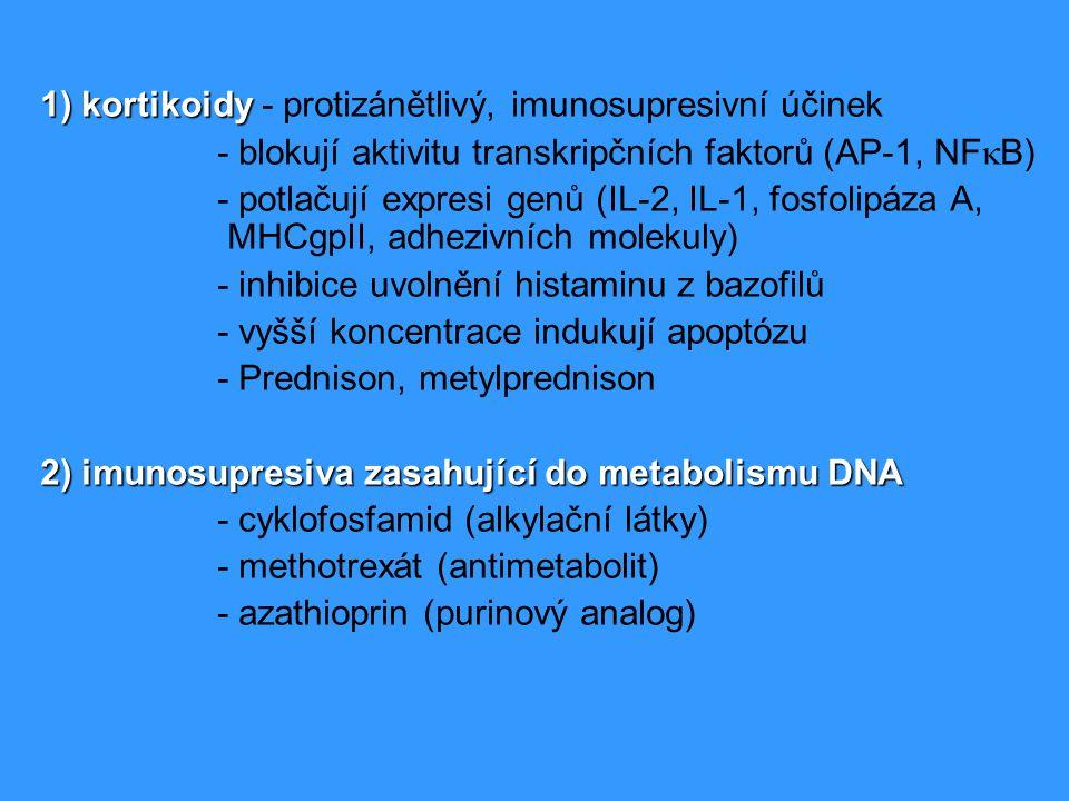 1) kortikoidy - protizánětlivý, imunosupresivní účinek