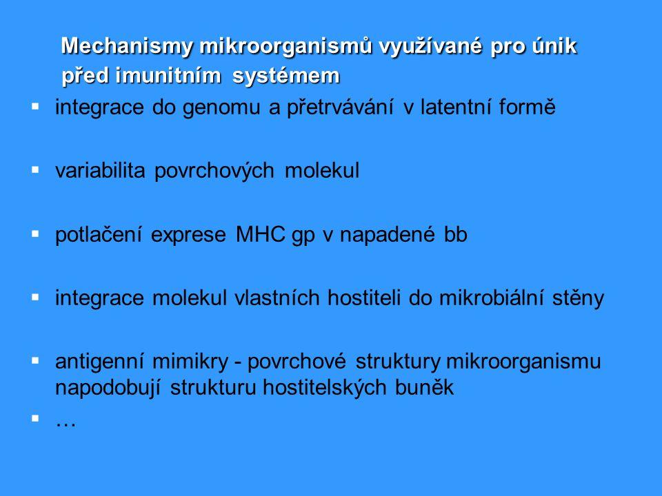 Mechanismy mikroorganismů využívané pro únik před imunitním systémem