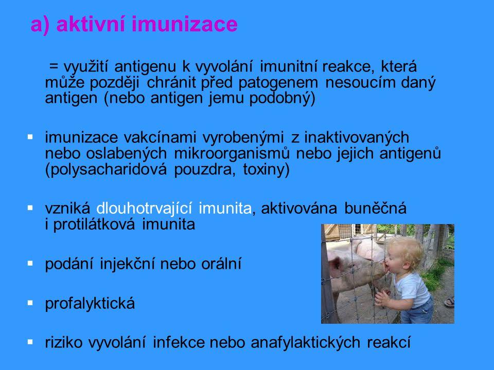 a) aktivní imunizace