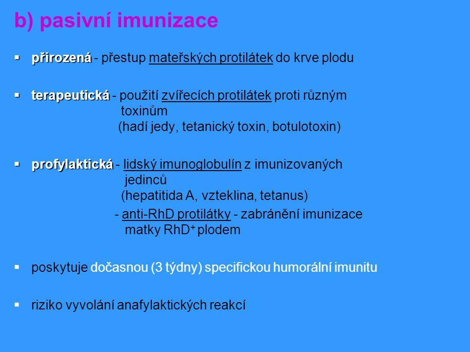 b) pasivní imunizace přirozená - přestup mateřských protilátek do krve plodu.