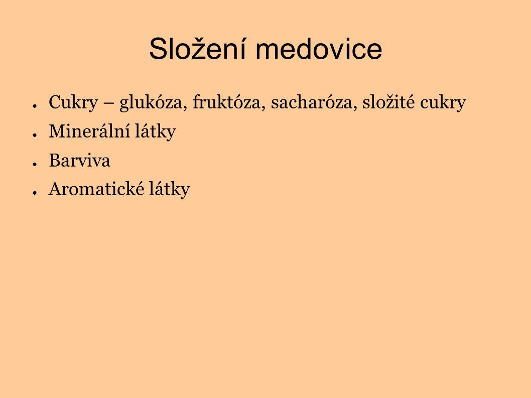 Složení medovice Cukry – glukóza, fruktóza, sacharóza, složité cukry