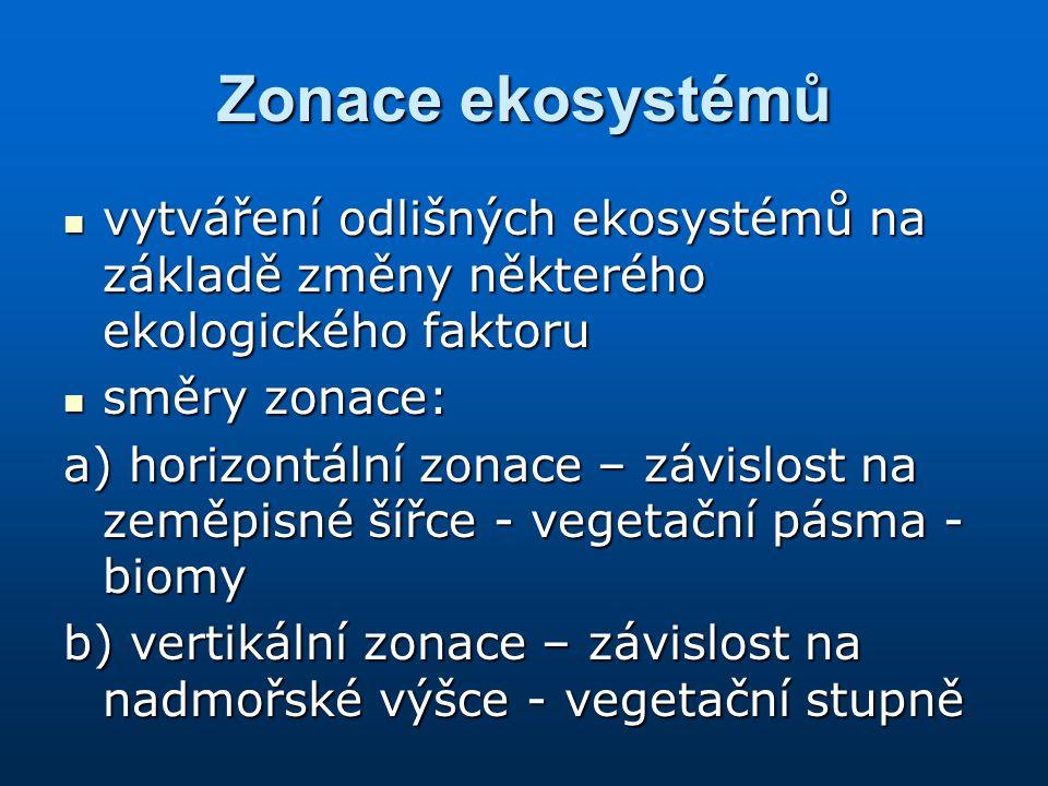 Zonace ekosystémů vytváření odlišných ekosystémů na základě změny některého ekologického faktoru. směry zonace:
