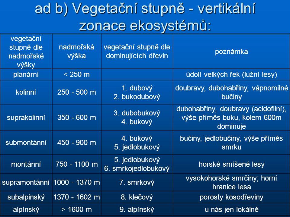 ad b) Vegetační stupně - vertikální zonace ekosystémů: