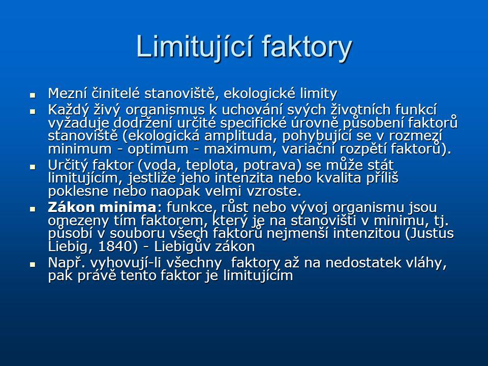 Limitující faktory Mezní činitelé stanoviště, ekologické limity