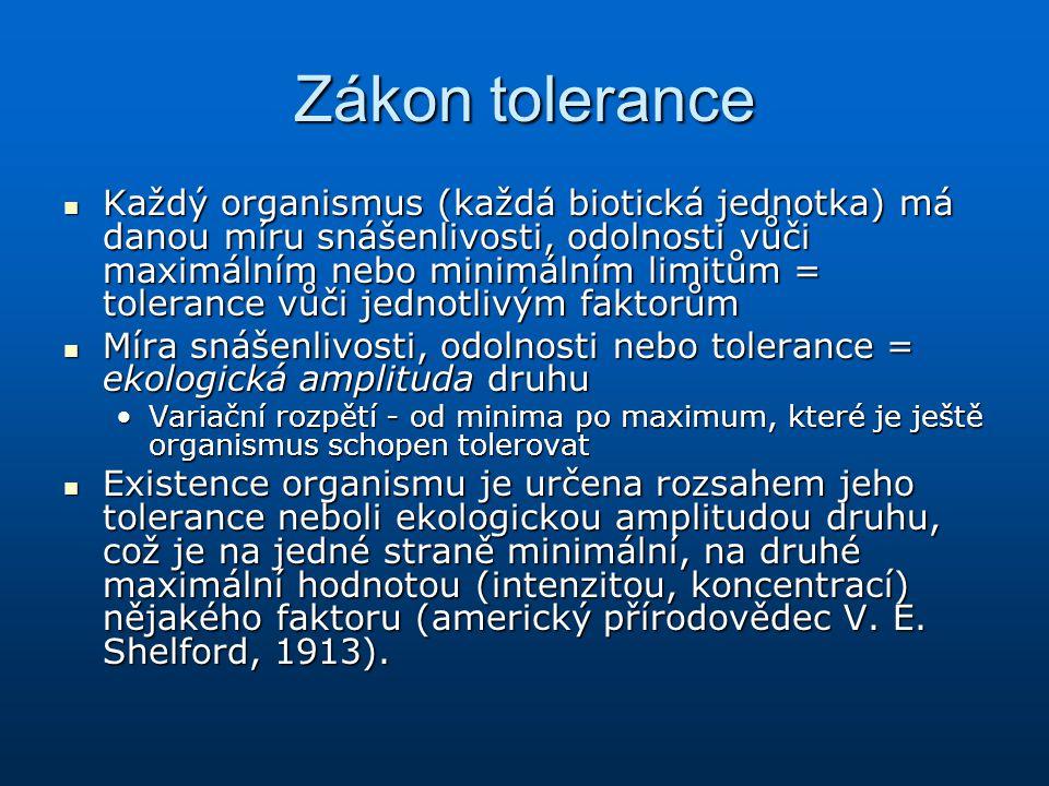 Zákon tolerance